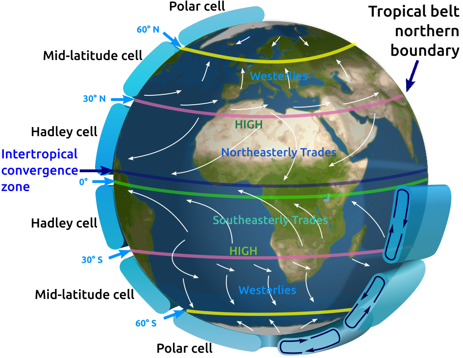 Image of Earth with large-scale atmospheric circulation diagram superimposed.